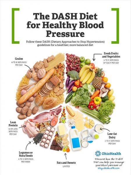 Plantes et traitement naturel de l'hypertension - La Vie..